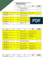 4 Daftar Draft Lolos Genap 13-14 TA110 D3 PLN