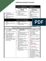 6 - Composantes de La Competence