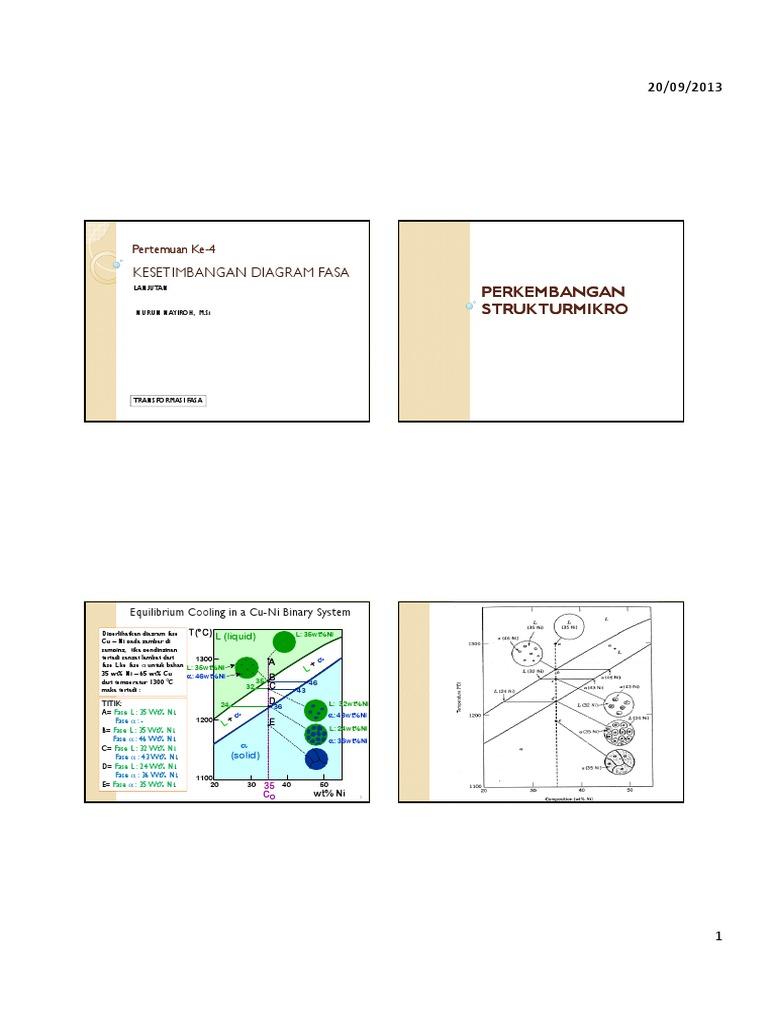 Pertemuan ke 4 kesetimbangan diagram fasa 2 ccuart Gallery