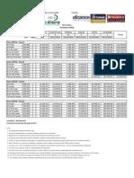Tabela Versatto de Lançamento