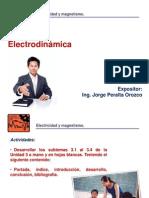 Electrodinámica