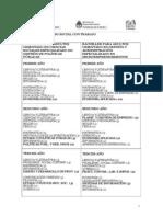 Orientaciones Materias+ Fines+2