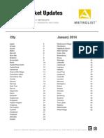 January 2014 Local Market Update From Metrolist