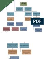 esquemas sobre gestión del conocimiento