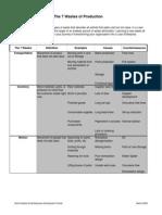 SBDC Sd 7 Wastesworksheet
