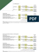 20111122 Appendix G Pressure Drop Adjustments