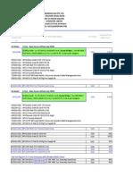 HP Proliant Servers DL380p Gen8