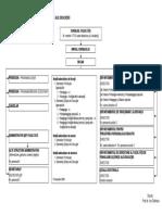 Organigrama Fac 09 II 2fin