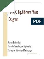 8.Fe_Fe3C Phase Diagram