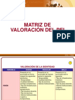 6 Articulacion PAT PEI - Matriz de Valoracion Del PEI