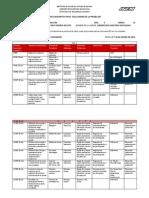 Carta Descriptiva Para Aplicadores EDI Naucalpan 27 Y 28 Marzo 2014