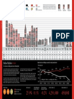 JLL - Dallas Skyline Review - Spring 2014