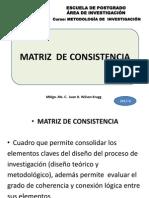 Clase 10. Matriz de Consistencia