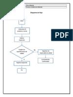 Diagrama Proceso a Realizar en Almacen
