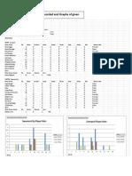X02 Turlock Assignment6(IpadStats)