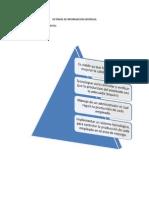 Sistemas de Informacion Gerencial 1