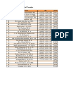 Daftar Nama Dosen_ NIP Dan Inisial