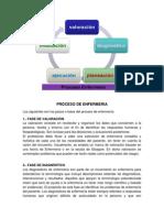 PROCESO DE ENFERMERIA.docx