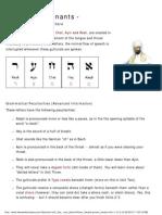 1.4 Hebrew Guttural Letters