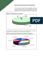 Investigacion de Mercados a Los Distribuidores