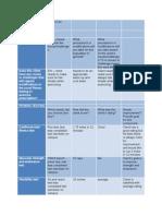 hlong-ef310-unit 06 client assessment