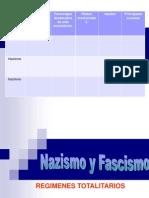 Nacismo y Fascismo