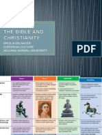 The Bible and Christianity