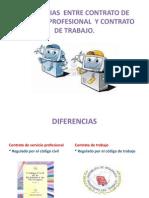 DIFERENCIAS-ENTRE-CONTRATO-DE-SERVICIOS-PROFESIONAL-Y-CONTRATO.pptx