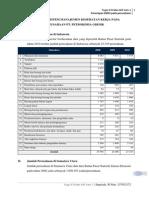 Penerapan Smk3 Pada Pt.petrokimia