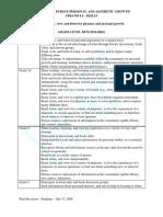 benchmarks-standard4 - draft