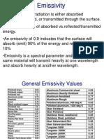 Pyrometry Emissivity Notes