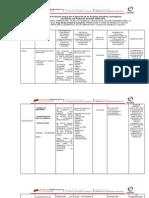 Matriz de Formación Integral para el Desarrollo de los Proy
