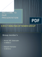 S.W.O.T analysis of Noman group