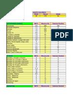 tabla requerimiento calórico