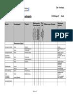 US 14001 Umweltaspekte Formular