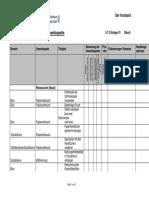 US_14001_Umweltaspekte_Formular_büro