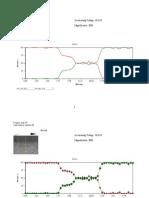 Lab TF 2014-02-24 11.53.12