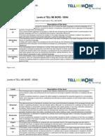2. Level_descriptions TMM SENA