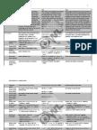 MLA, APA & CMS Citation Comparison Chart
