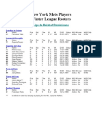 New York Mets Players Winter League Rosters