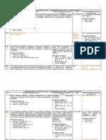 Cronograma Metodo I- SAUTU 2014