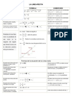 Tabla de Formulas Linea Recta