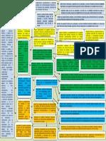 MAPA FUNCIONAL U8  VERSIÓN FINAL CORREGIDA Y DEFINITIVA 1