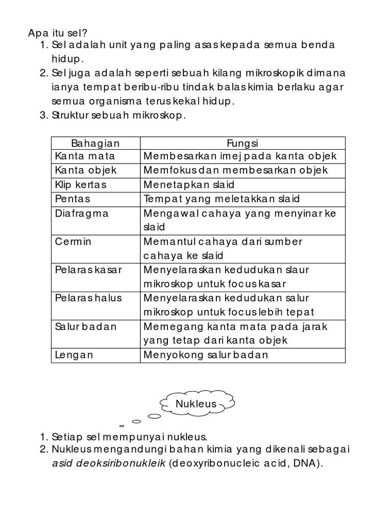 Nota Sains Ting 1 Bab 2
