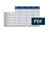Data Inflasi Surabaya 2008-2014 (1)