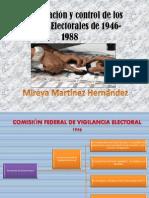 Reformas Electorales 1946 a 1988