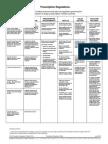 5014-Prescription Regulation Table
