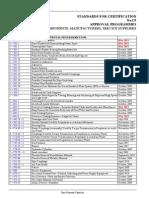 dNv Index
