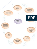 mapa mental dos.docx