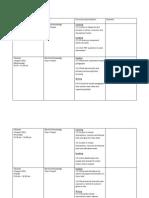 Weekly Scheme of Work-kkbi